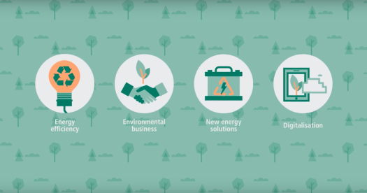SEMBCORP CLIMATE CHANGE STRATEGY 2